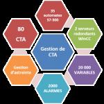 GTCSalleblanche3